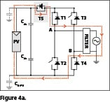 PAGE 53 - Figure 4a