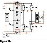 PAGE 53 - Figure 4b