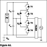 PAGE 53 - Figure 4d