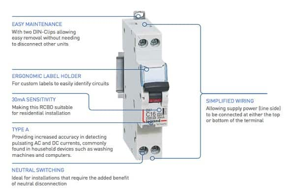 Legrand Announces New Compact One Module Rcbo