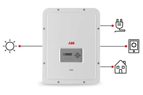 uno-dm-plus-inverter