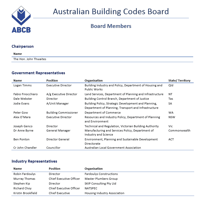 Appointment to the Australian Building Codes Board